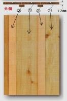 平板棒当てタイプ
